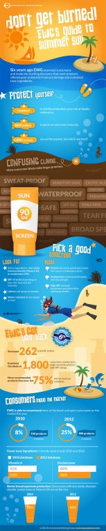 infographic_sunscreen_web_small